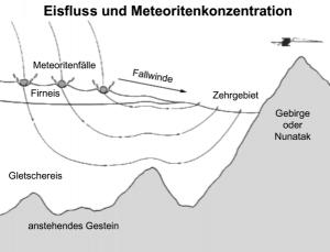 meteoritenfalle